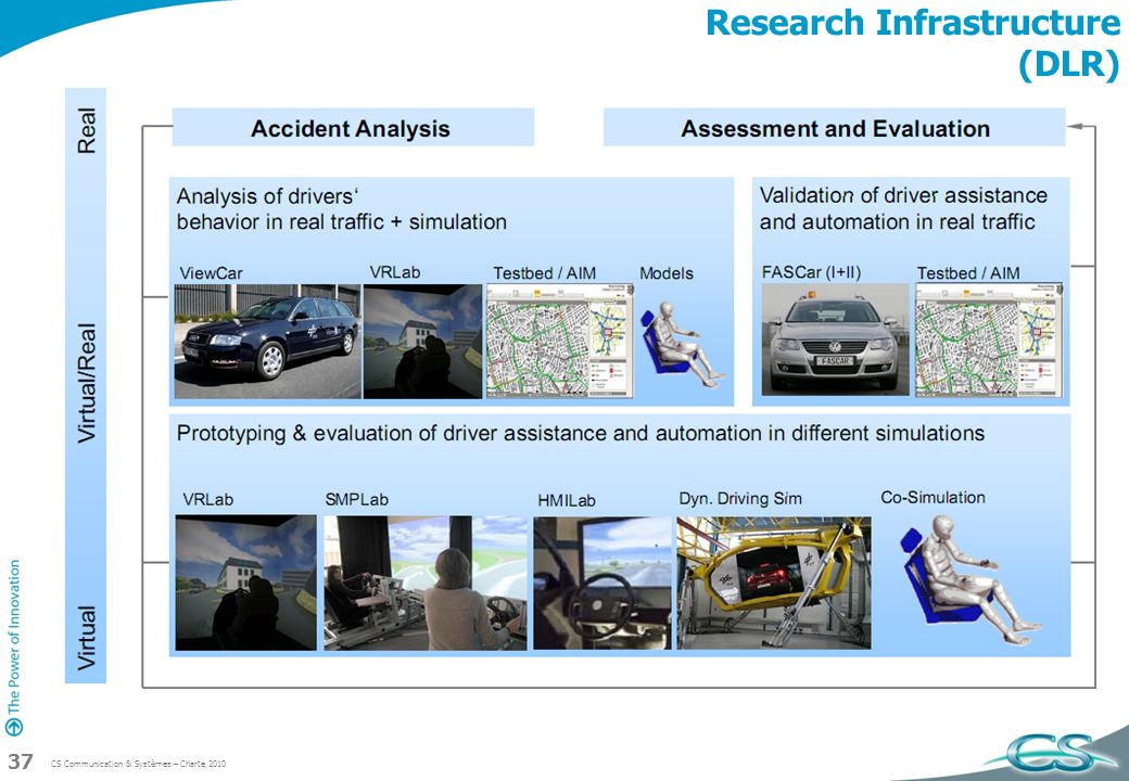 Research Infrastructure (DLR)