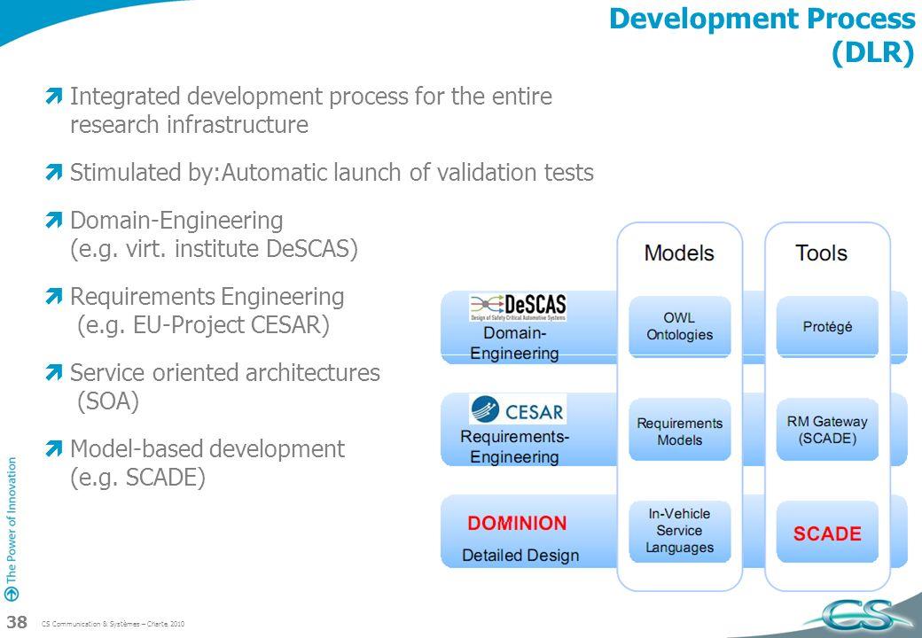 Development Process (DLR)