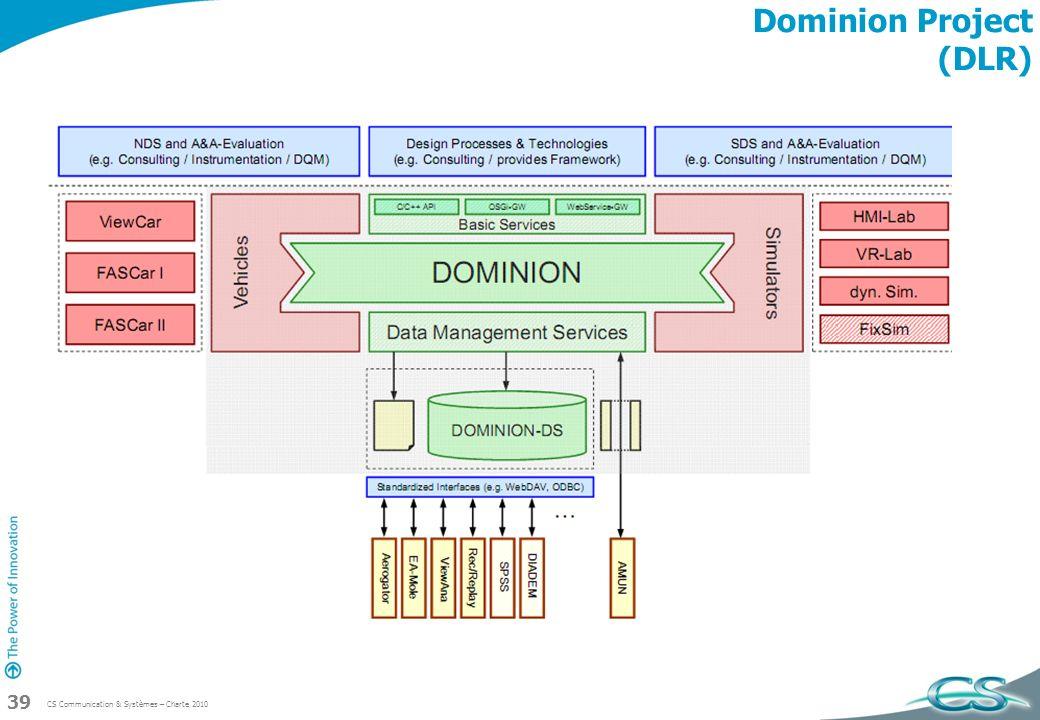 Dominion Project (DLR)