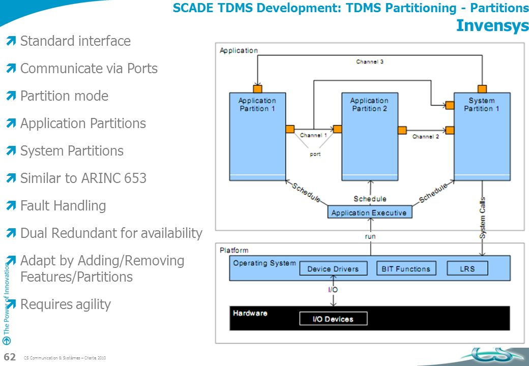 SCADE TDMS Development: TDMS Partitioning - Partitions Invensys