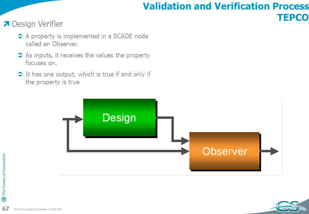 Validation and Verification Process TEPCO
