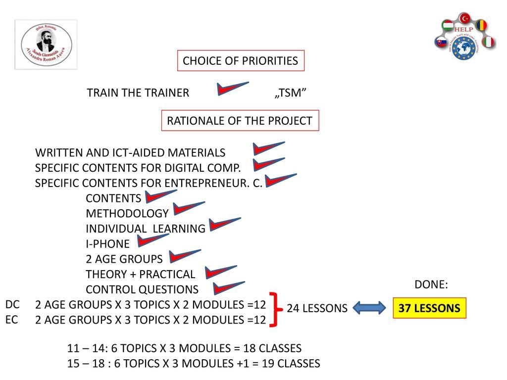 Fantastic Ec Project Topics Festooning - Electrical Circuit Diagram ...