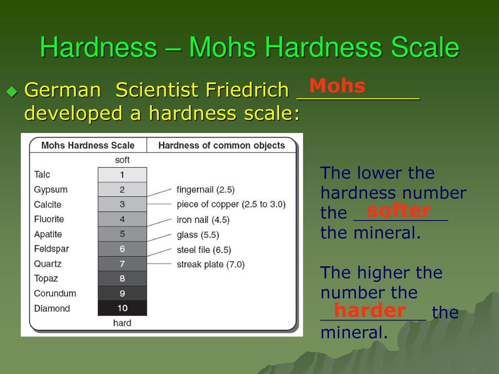 mohs scale of hardness pdf