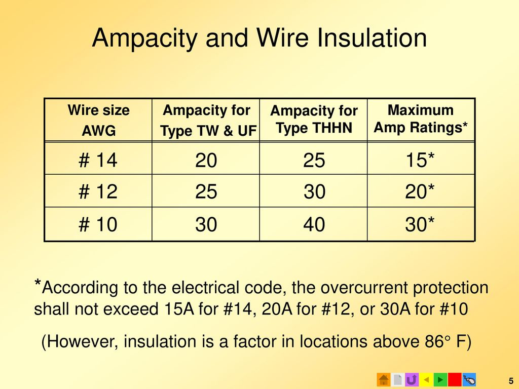 How to size electrical circuits ppt download ampacity and wire insulation greentooth Image collections