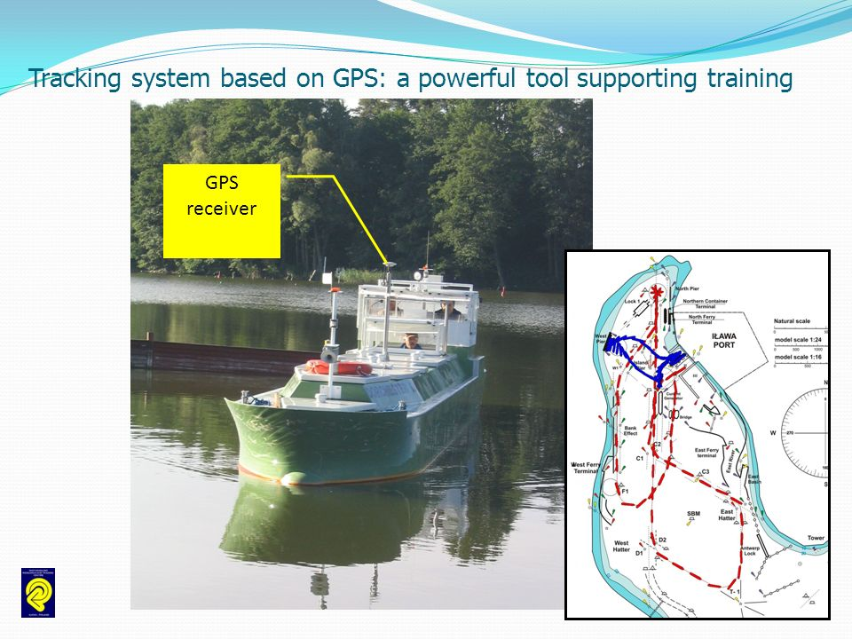 Tracking system based on GPS: a powerful tool supporting training