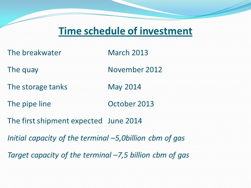 Time schedule of investment
