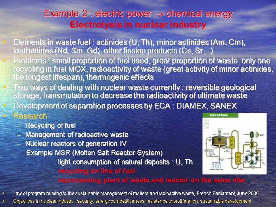 Example 2 : electric power  chemical energy Electrolysis in nuclear industry