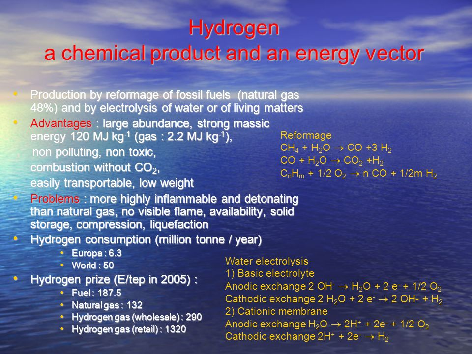 Hydrogen a chemical product and an energy vector