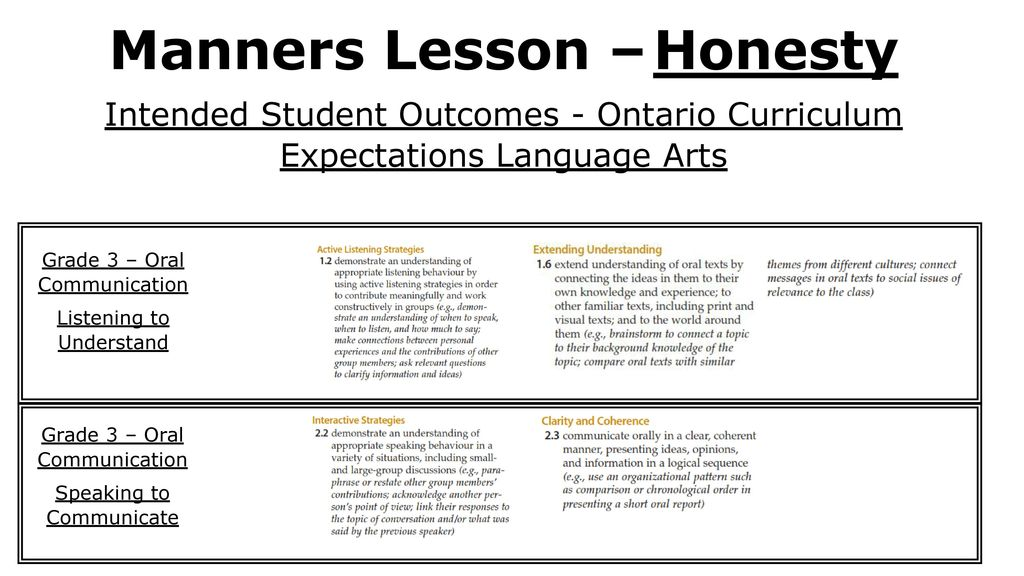 Manners Lesson – Honesty - ppt download