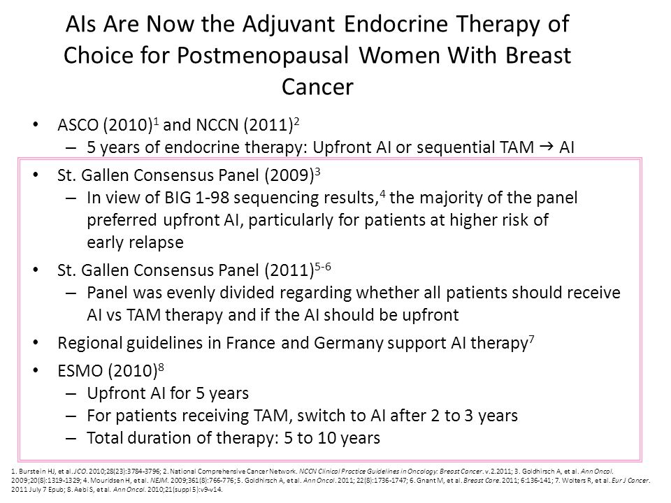 AIs Are Now the Adjuvant Endocrine Therapy of Choice for Postmenopausal Women With Breast Cancer