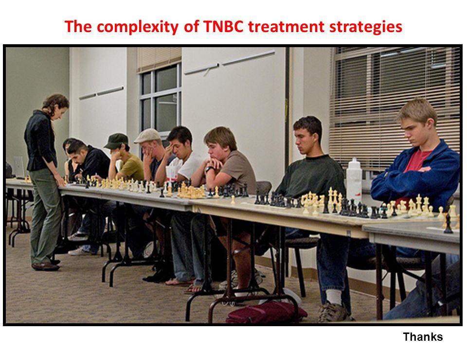 The complexity of TNBC treatment strategies