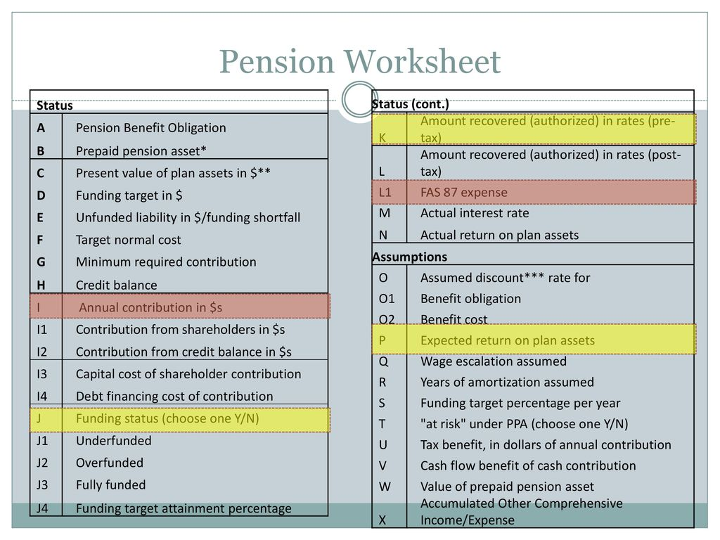 Worksheets Pension Worksheet do pensions need saving ppt download 5 pension worksheet
