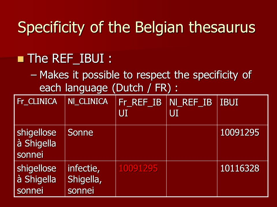 Specificity of the Belgian thesaurus