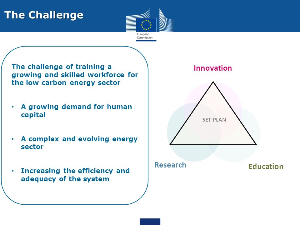 The Challenge Innovation Research Education
