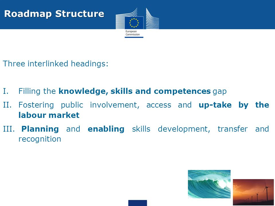 Roadmap Structure Three interlinked headings: