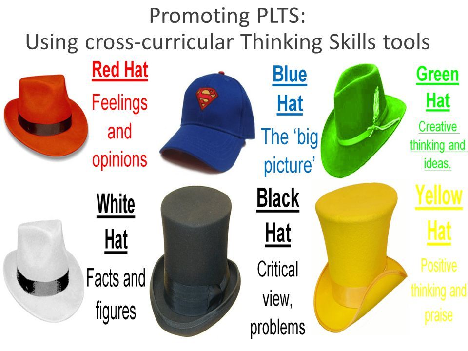 Using cross-curricular Thinking Skills tools
