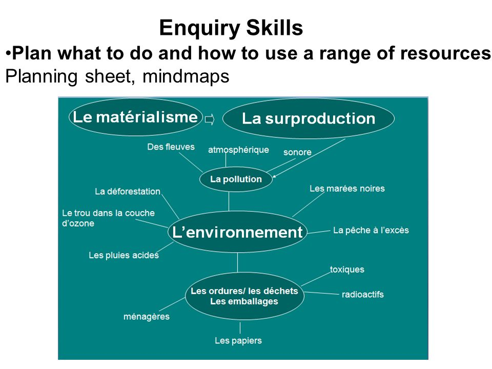 Enquiry Skills Plan what to do and how to use a range of resources