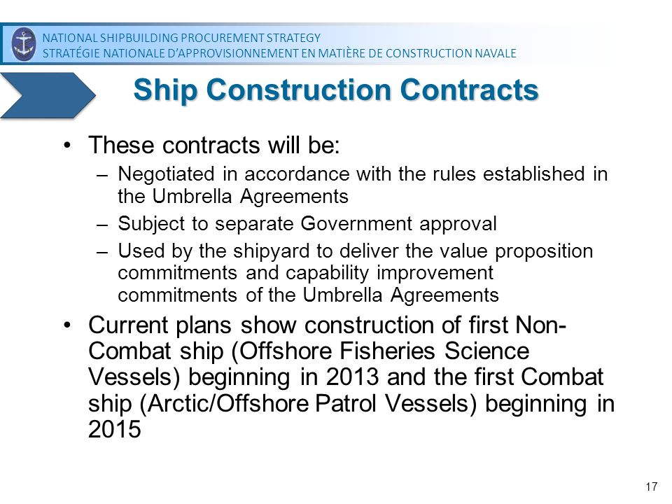 Ship Construction Contracts