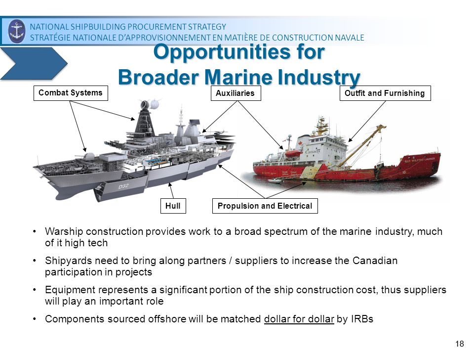 Opportunities for Broader Marine Industry