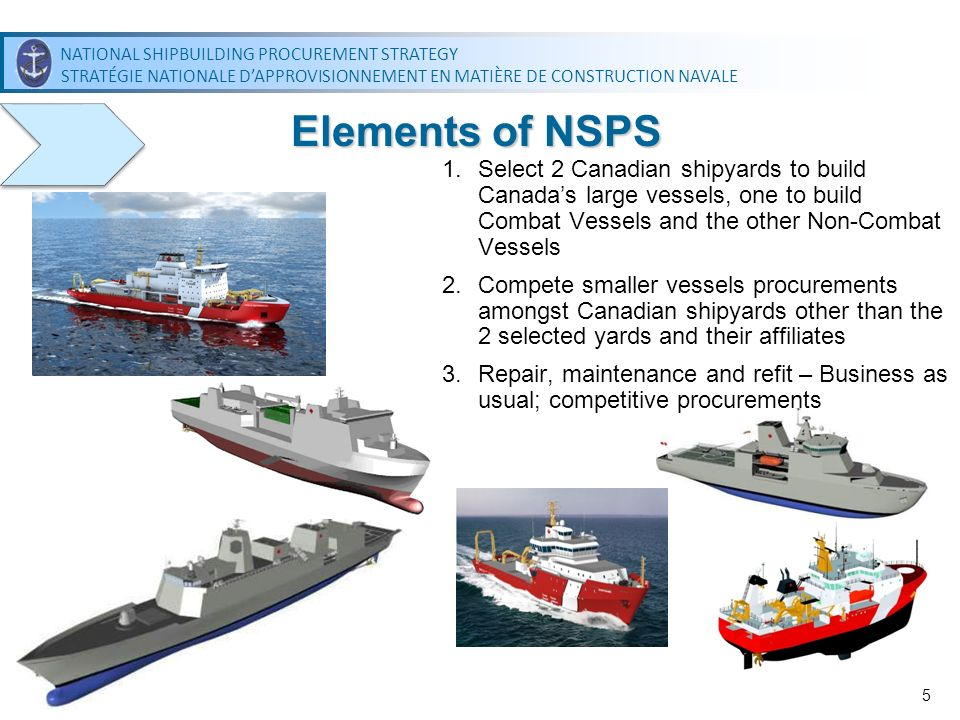 Elements of NSPS Select 2 Canadian shipyards to build Canada's large vessels, one to build Combat Vessels and the other Non-Combat Vessels.