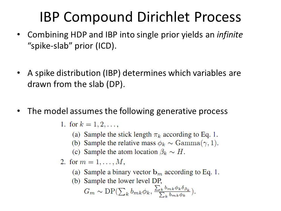 IBP Compound Dirichlet Process