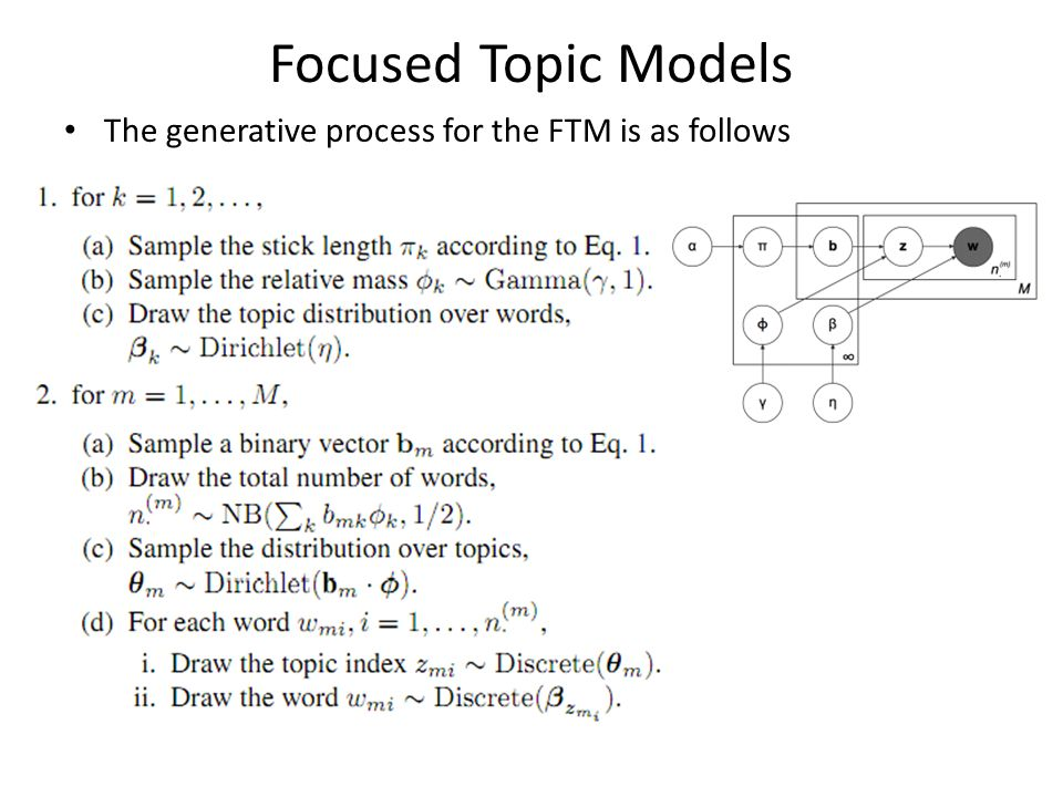 Focused Topic Models The generative process for the FTM is as follows
