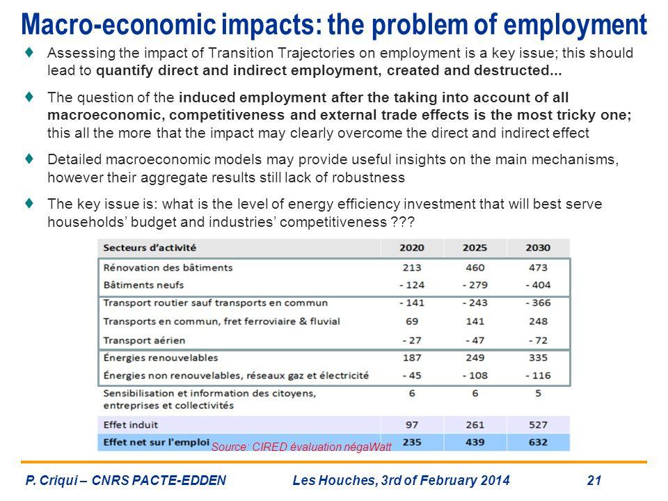 Macro-economic impacts: the problem of employment