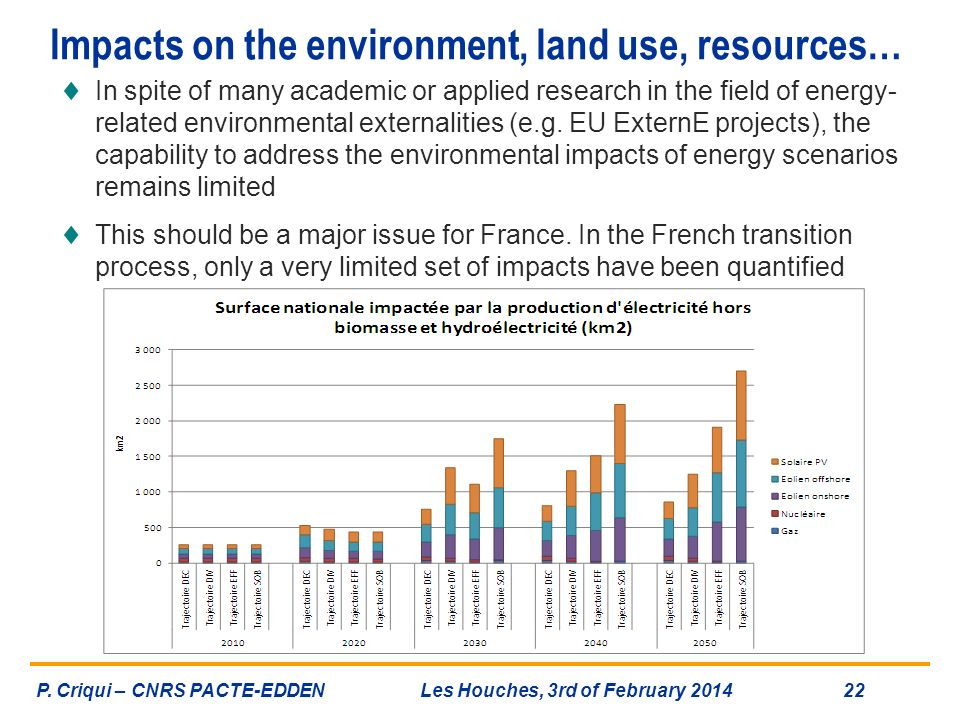 Impacts on the environment, land use, resources…