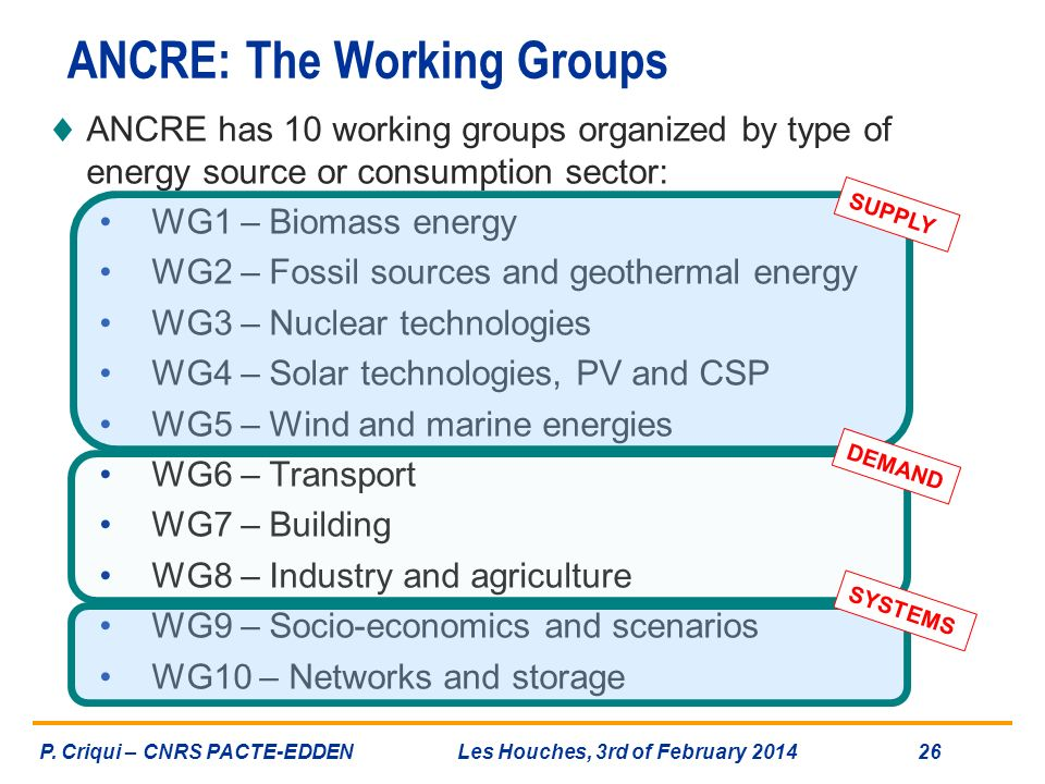 ANCRE: The Working Groups