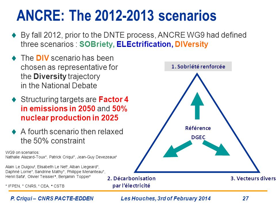 ANCRE: The 2012-2013 scenarios By fall 2012, prior to the DNTE process, ANCRE WG9 had defined three scenarios : SOBriety, ELEctrification, DIVersity.
