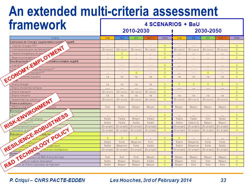 An extended multi-criteria assessment framework