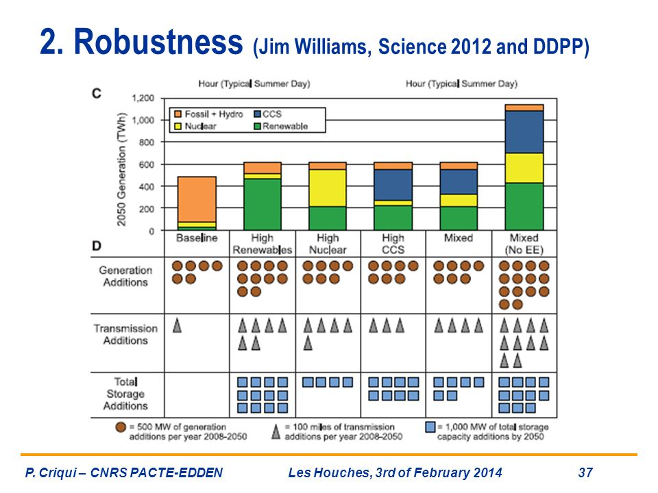 2. Robustness (Jim Williams, Science 2012 and DDPP)