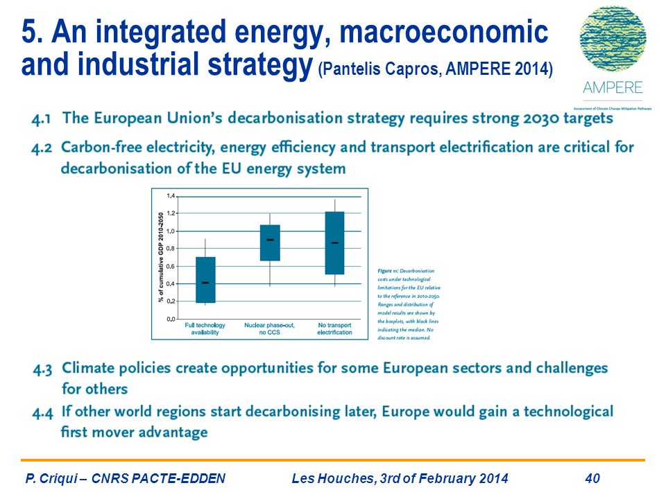 5. An integrated energy, macroeconomic and industrial strategy (Pantelis Capros, AMPERE 2014)
