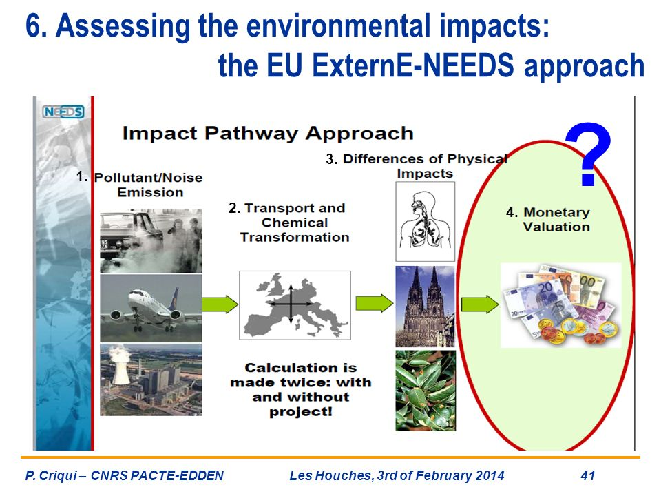 6. Assessing the environmental impacts: the EU ExternE-NEEDS approach