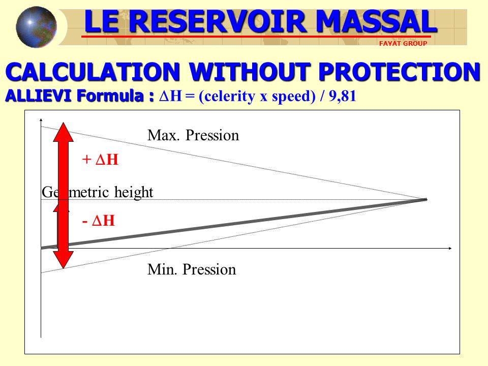 LE RESERVOIR MASSAL FAYAT GROUP. CALCULATION WITHOUT PROTECTION ALLIEVI Formula : H = (celerity x speed) / 9,81.