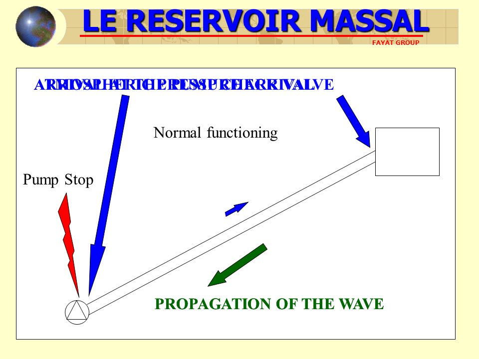 LE RESERVOIR MASSAL ARRIVAL AT THE PUMP CHECK VALVE