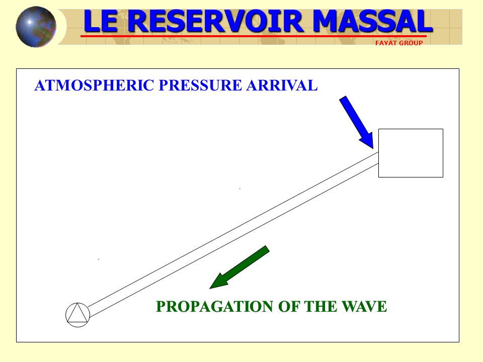 LE RESERVOIR MASSAL ATMOSPHERIC PRESSURE ARRIVAL SURPRESSION