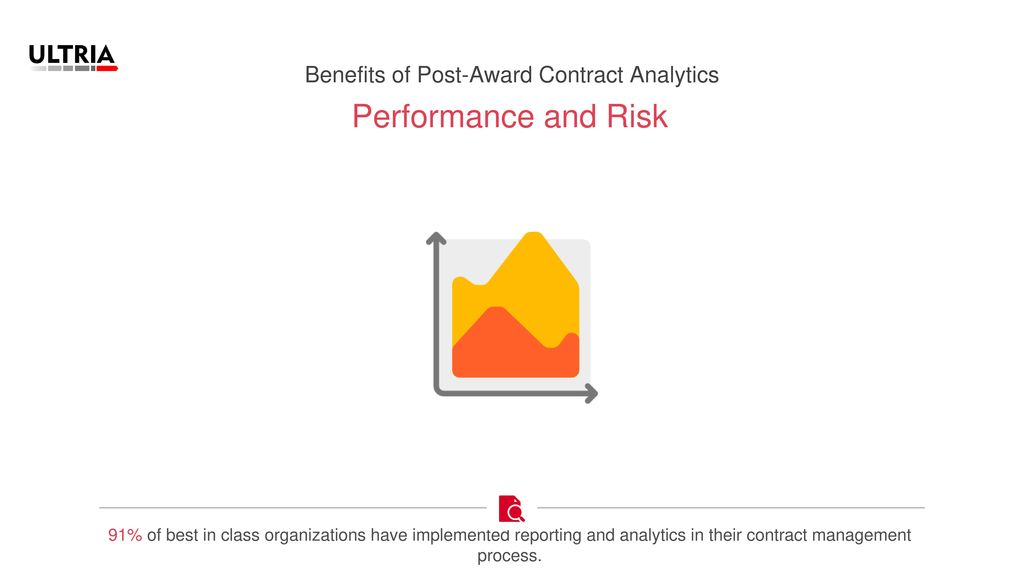 post award contract management