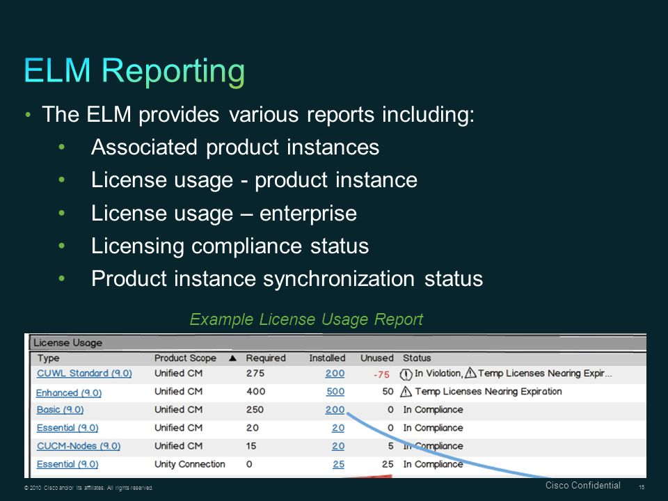 ELM Reporting The ELM provides various reports including: