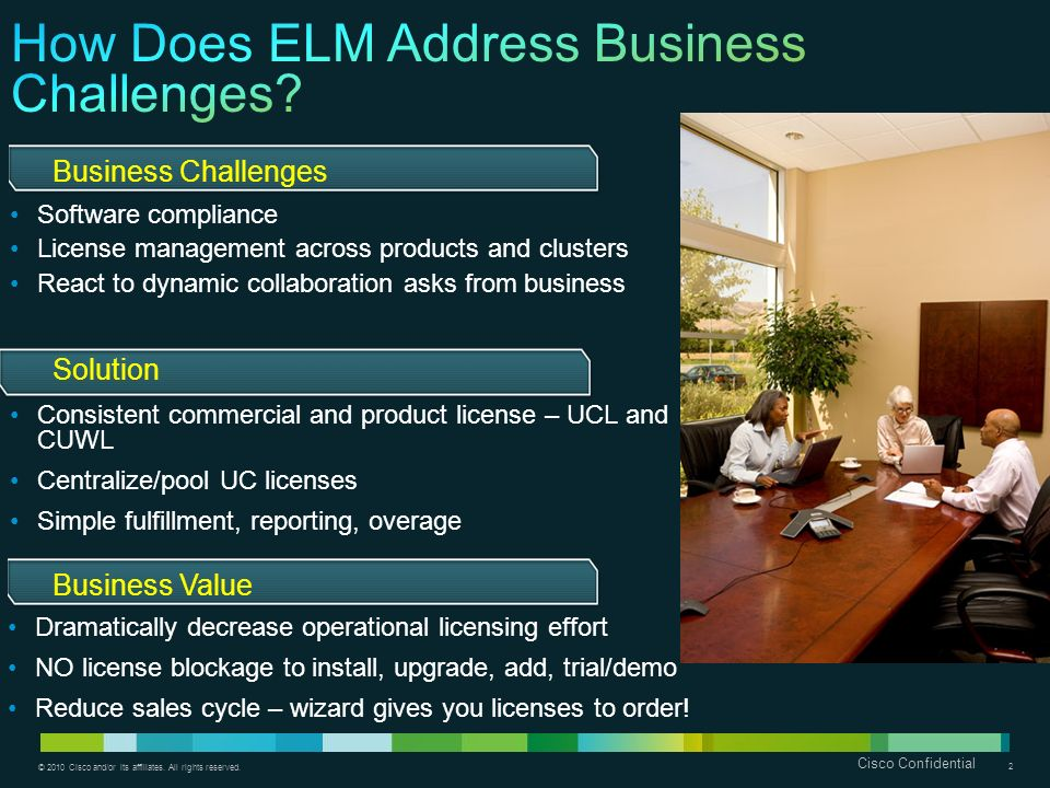 How Does ELM Address Business Challenges