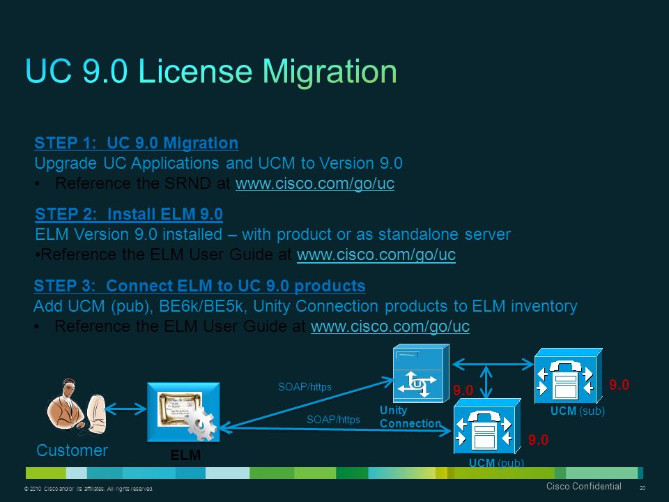UC 9.0 License Migration STEP 1: UC 9.0 Migration