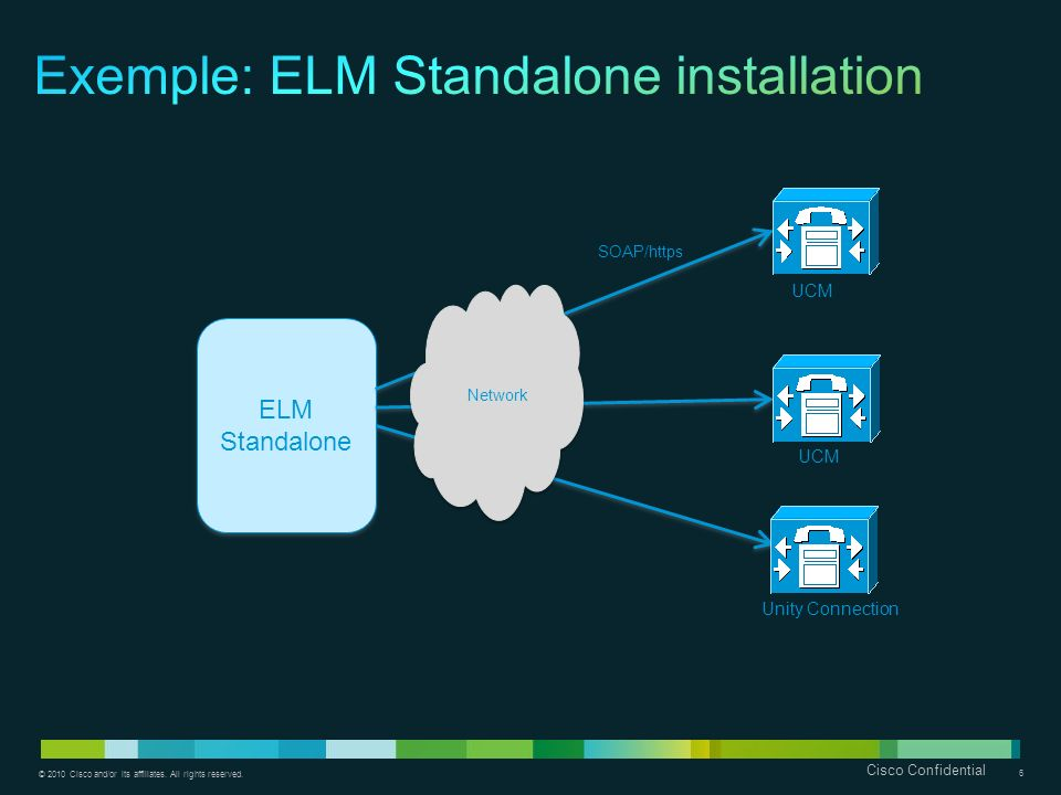 Exemple: ELM Standalone installation