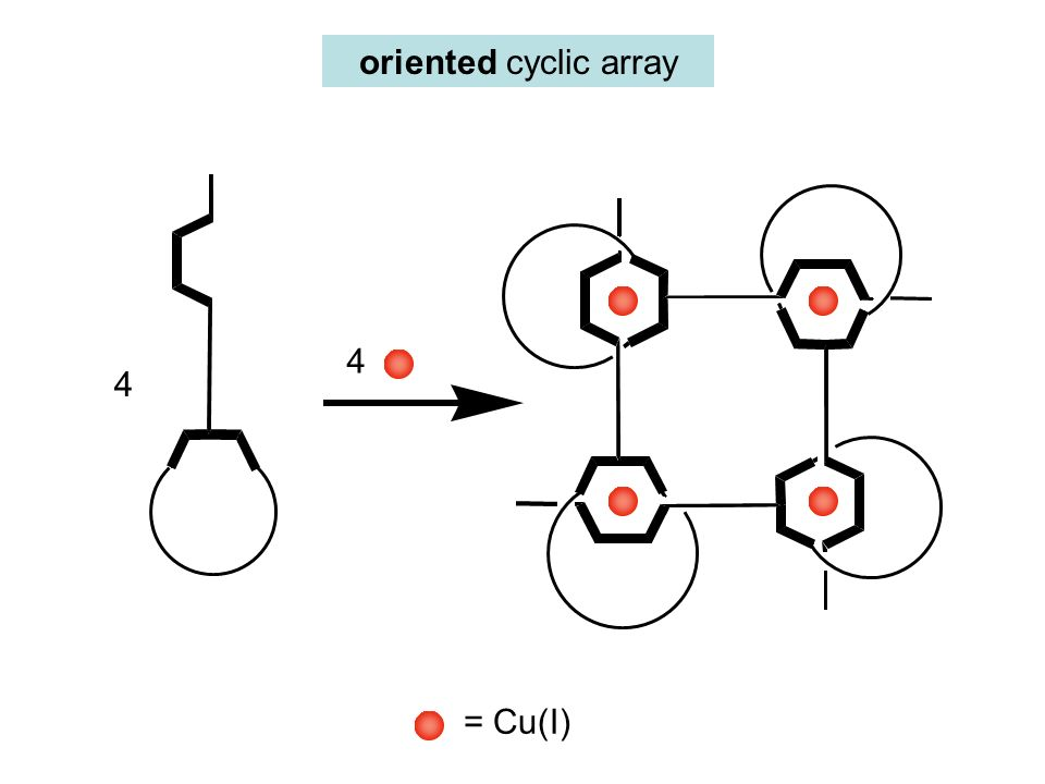 oriented cyclic array 4 4 = Cu(I)