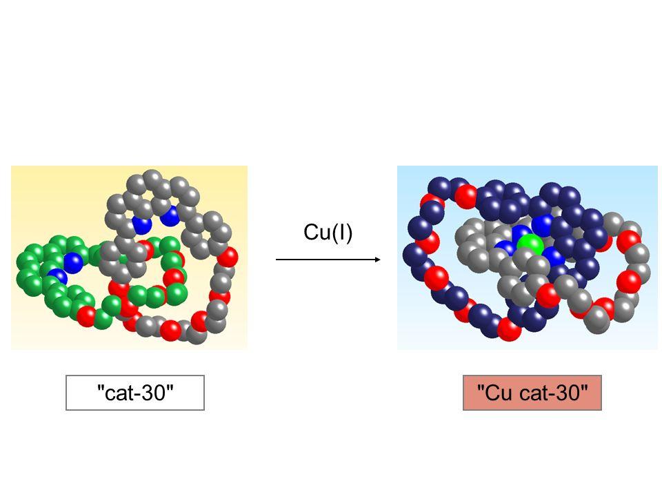 Cu(I) cat-30 Cu cat-30