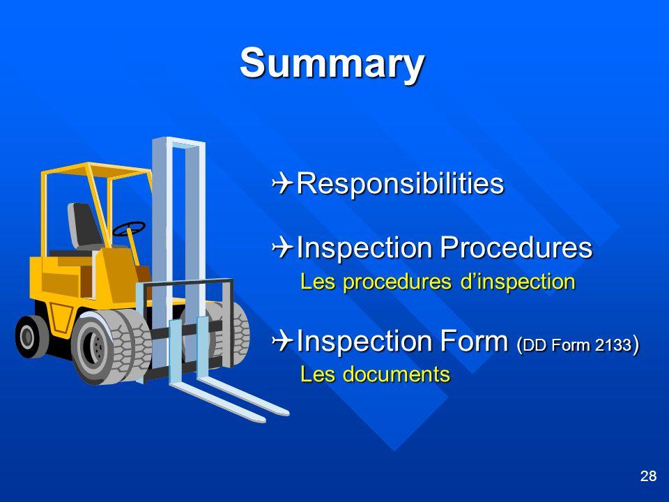 Summary Responsibilities Inspection Procedures