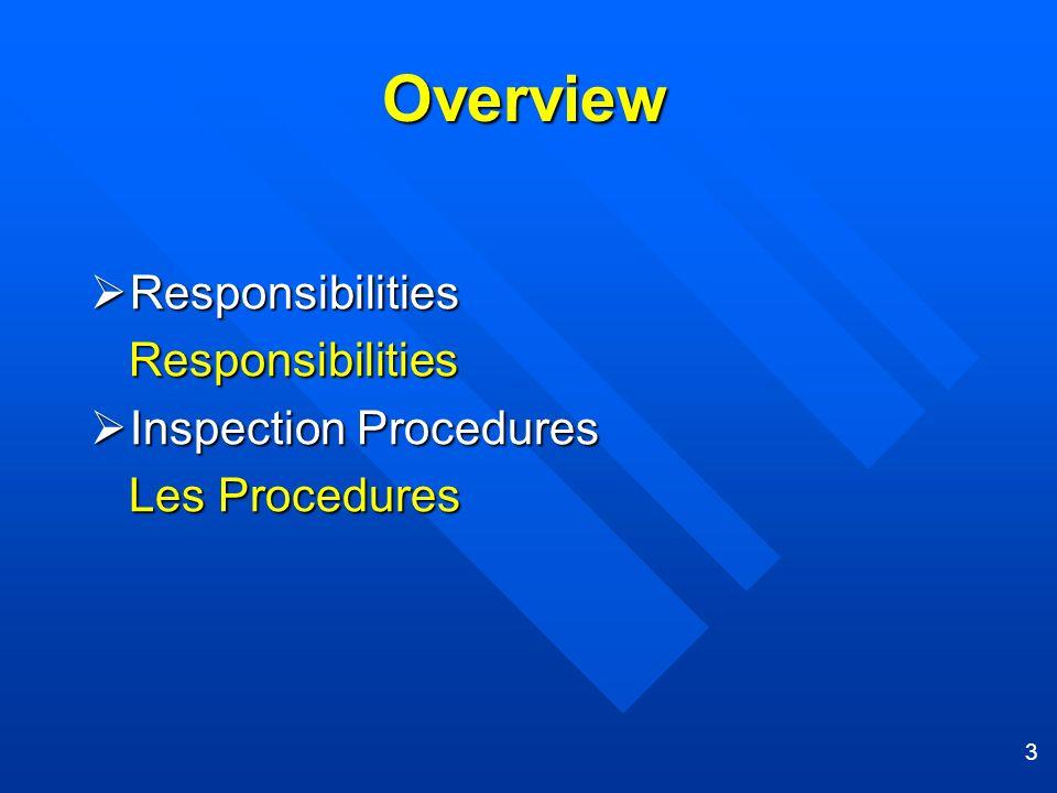 Overview Responsibilities Inspection Procedures Les Procedures