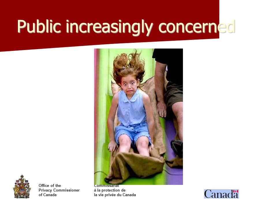 Public increasingly concerned