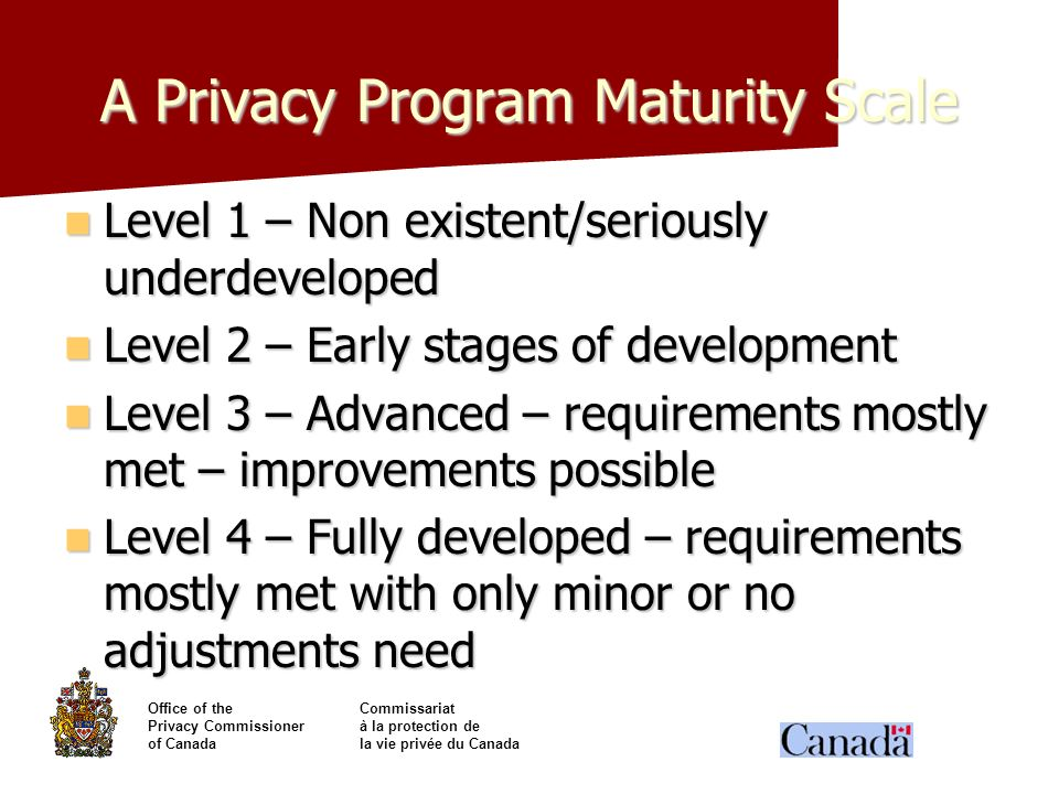 A Privacy Program Maturity Scale