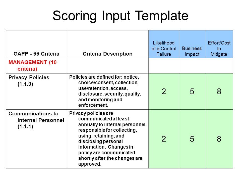 Scoring Input Template