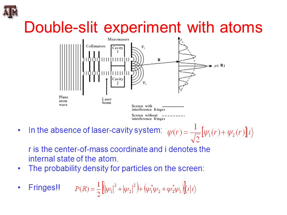 Double-slit experiment with atoms